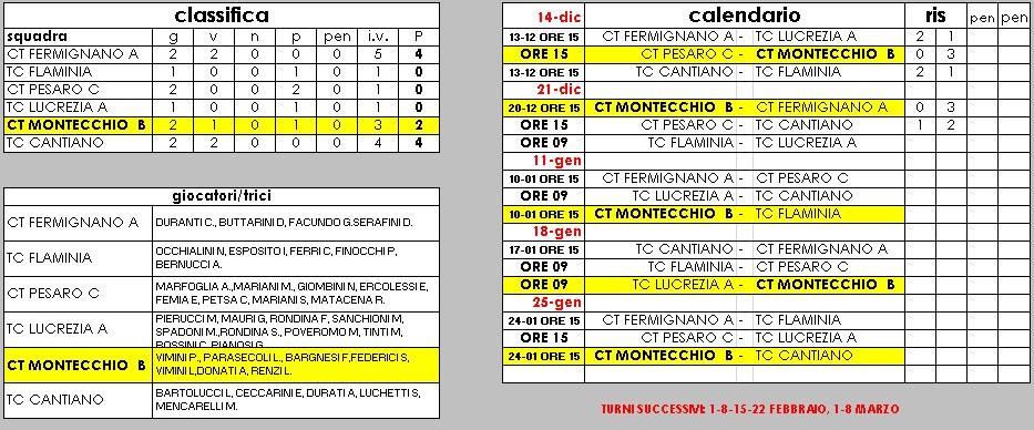 Giuseppucci2015-Maschile-B